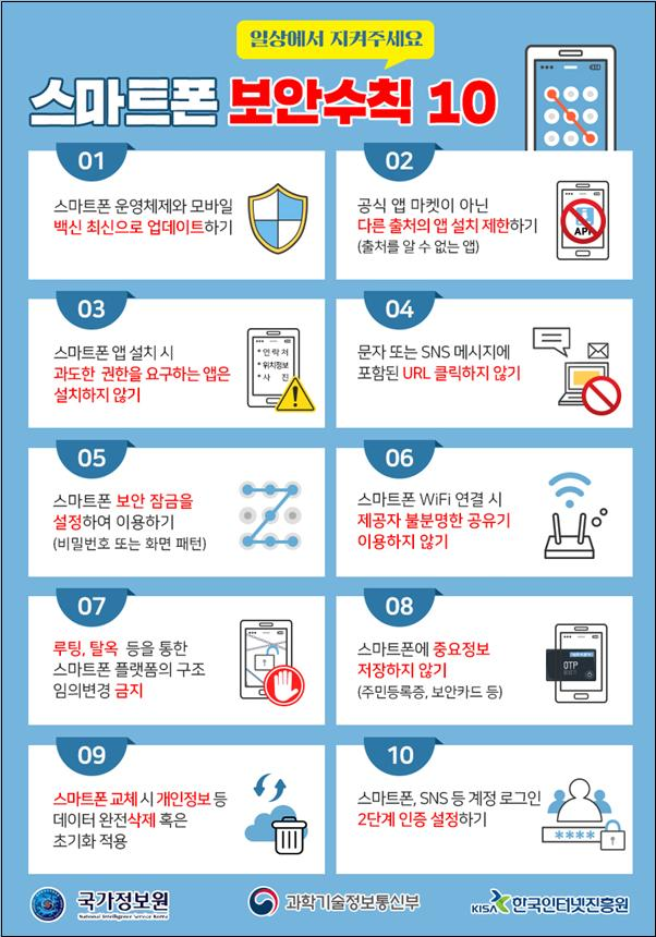 스마트폰 보안 수칙 10